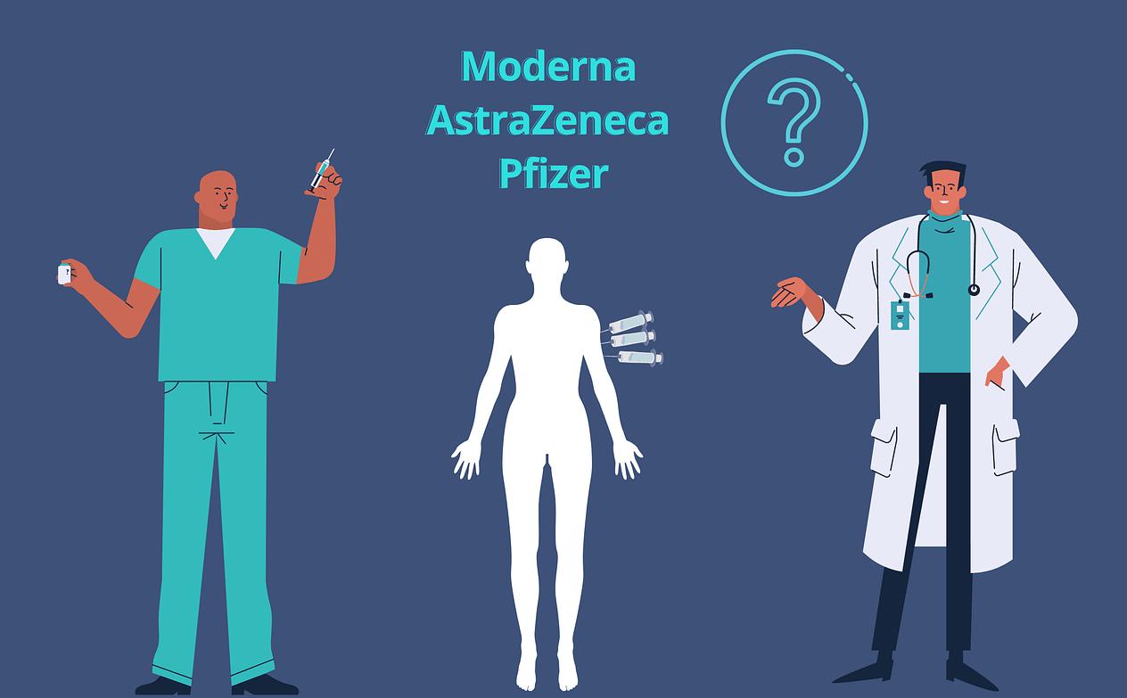 Grafik mit der Neuregelung zum Umgang mit dem Impfstoff von Astrazeneca. Details in der Bildbeschreibung.